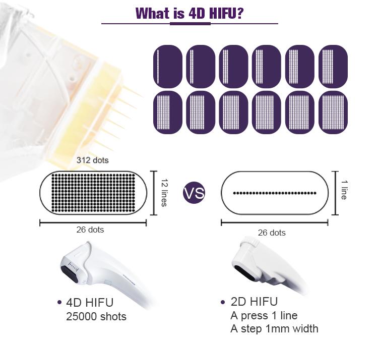 4D Hifu Skin Lift Machine US360D