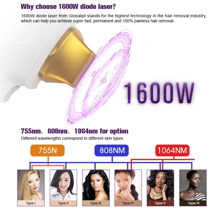 High Power Diode Laser Hair Removal Machine US450